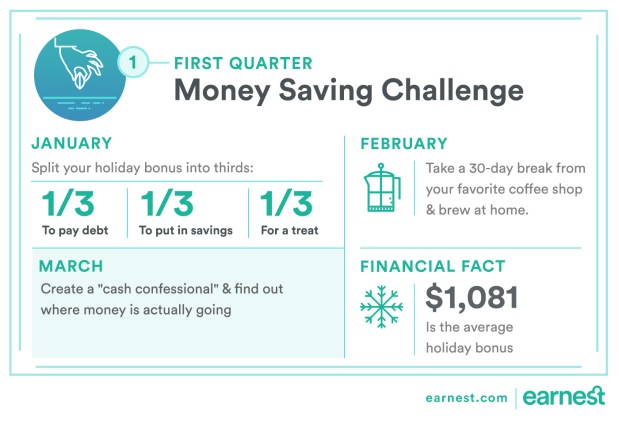 ciara_moneysavingchallengeq1