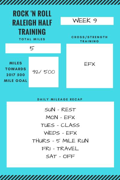 rock-n-roll-raleigh-half-marathon-training-3